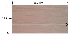 querfurnierte Birke-Multiplexplatte, Maserungsverlauf
