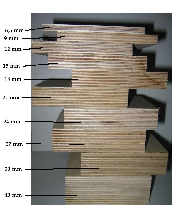Die verschiedenen Stärken von Birke-Multiplexplatten