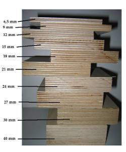 Multiplexstapel zum Vergleich der Stärken